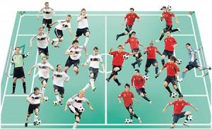 Tỷ lệ cược euro 2008: Tây Ban Nha vs Đức