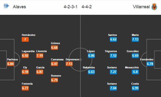 Alaves vs Villarreal, 01h45 ngày 18/4: Sân nhà không là lợi thế