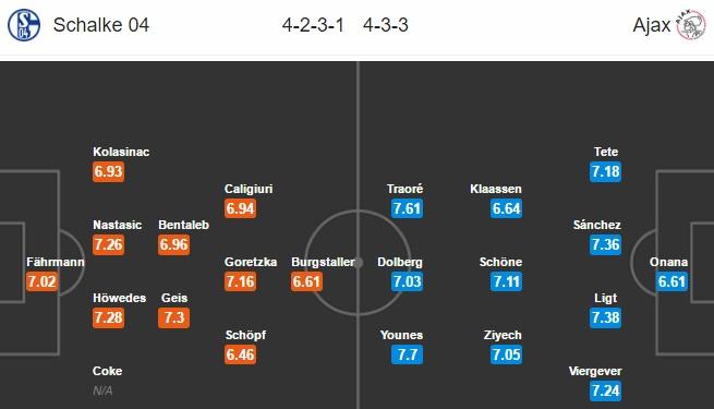 Schalke vs Ajax, 02h05 ngày 20/04: Hi vọng mong manh