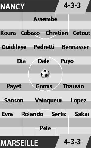 Nancy vs Marseille, 01h45 ngày 22/4: Lần đầu chen chân vào Top 5