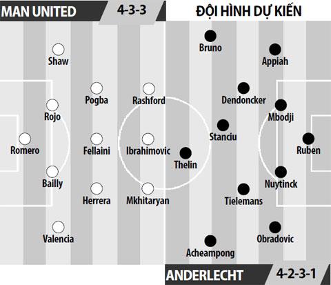 Man United vs Anderlecht, 02h05 ngày 21/4: Làm mồi cho Quỷ đỏ