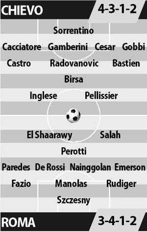 Chievo vs Roma, 23h00 ngày 20/5: Xóa dớp Bentegodi