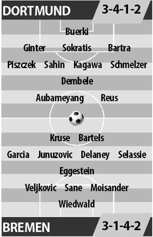 Dortmund vs Bremen, 20h30 ngày 20/5: Giữ chỗ trong Top 3