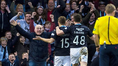 Dundee vs Inverness, 01h45 ngày 18/05