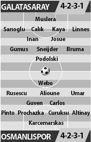 Galatasaray vs Osmanlispor, 00h00 ngày 20/5: Giữ chắc Top 4