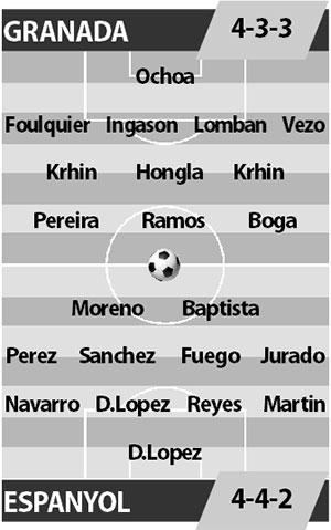 Nhận định trận đấu Granada vs Espanyol, 01h45 ngày 20/5: Thắng vì danh dự