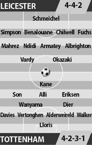 Leicester vs Tottenham, 01h45 ngày 19/5: Spurs chưa dừng bước