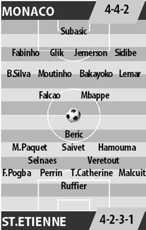 Monaco vs St.Etienne, 02h00 ngày 18/5: Mở hội đón cúp