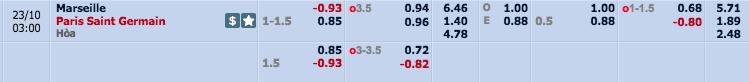 Kèo nhà cáiMarseille vs PSG
