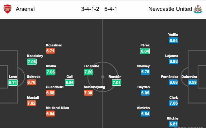 Đội hình dự kiến trận đối đầu Arsenal vs Newcastle