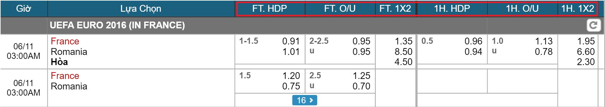 Khung kèo cá độ bóng đá FT. HDP FT. O/U FT. 1X2 1H. HDP 1H. O/U 1H. 1X2