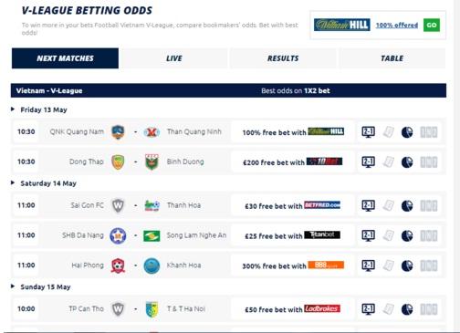 Các trận đấu V-League Toyota 2016 xuất hiện trên web cá độ trực tuyến